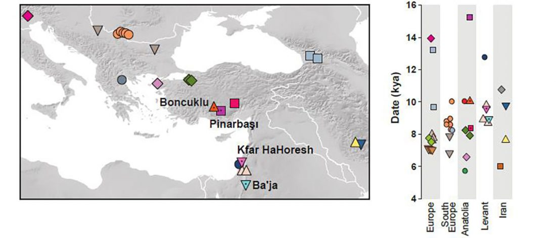 anatolian-hunter-gatherer-sampling